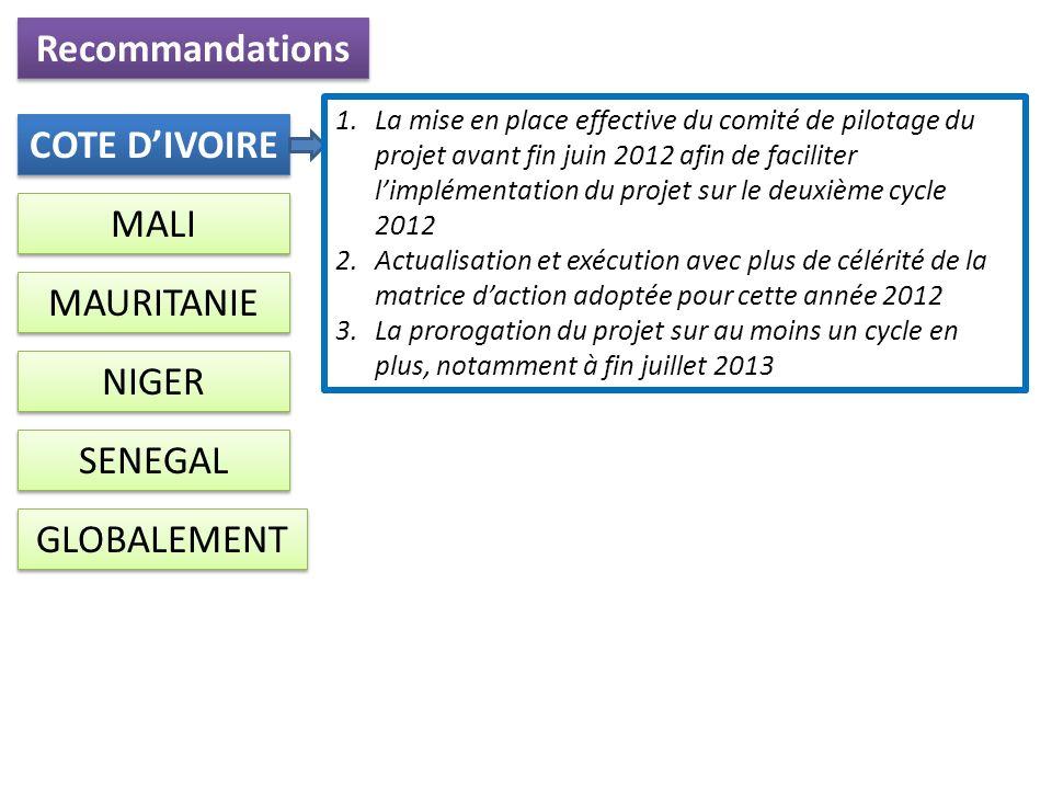 Recommandations COTE D'IVOIRE