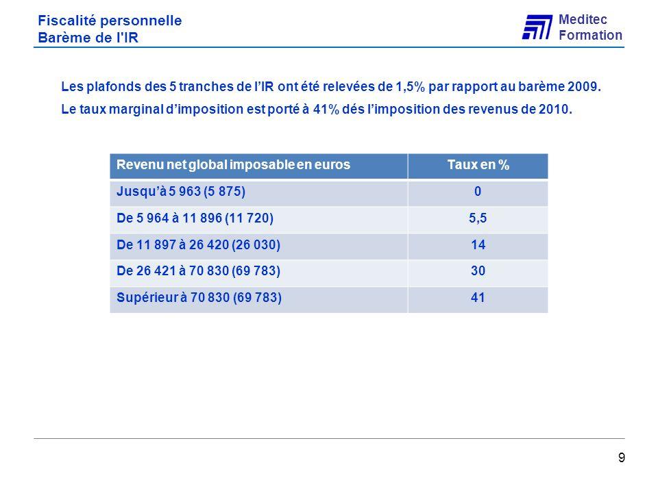 Fiscalité personnelle Barème de l IR
