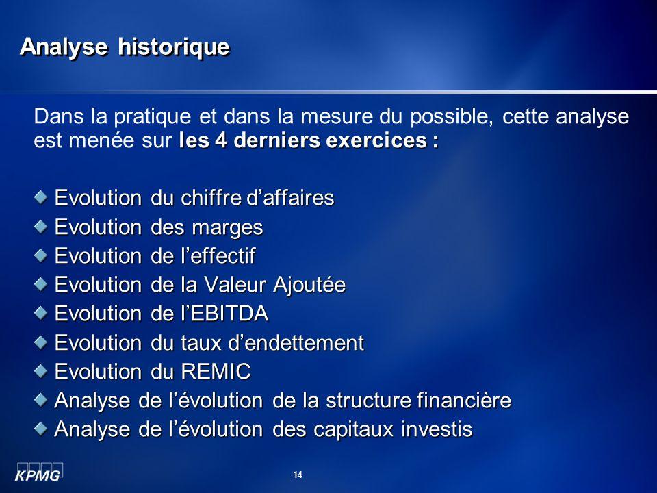 Analyse historique Dans la pratique et dans la mesure du possible, cette analyse est menée sur les 4 derniers exercices :
