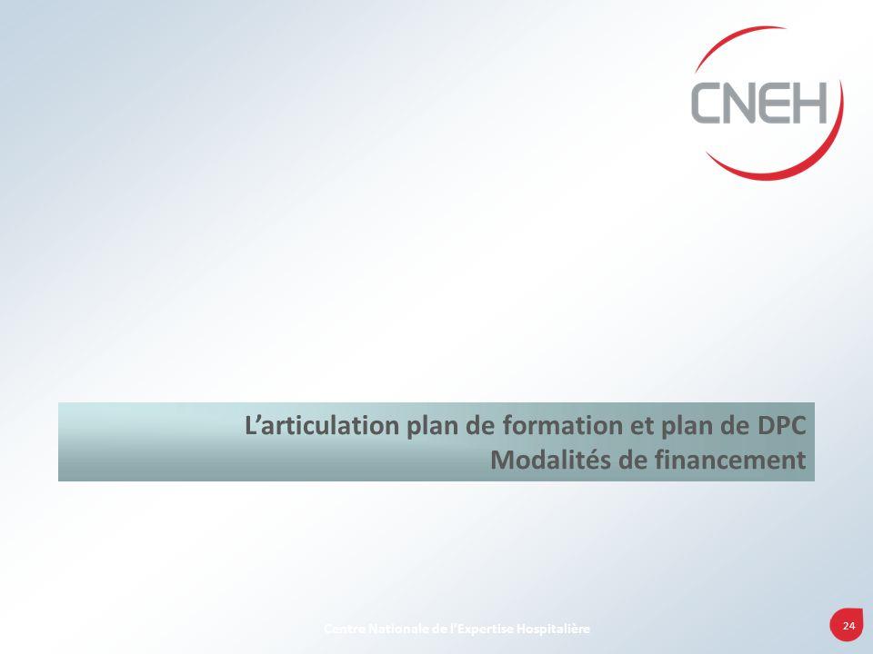 L'articulation plan de formation et plan de DPC