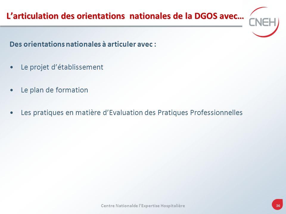 L'articulation des orientations nationales de la DGOS avec…
