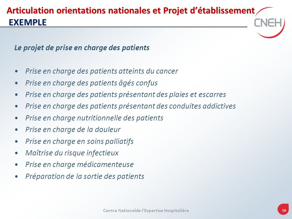 Articulation orientations nationales et Projet d'établissement EXEMPLE