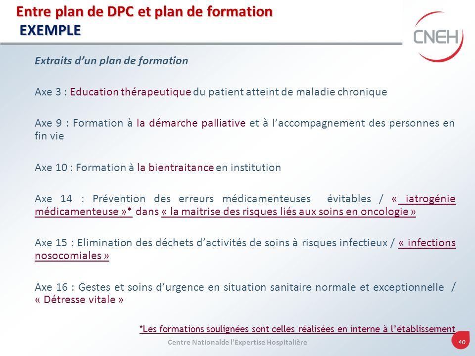 Entre plan de DPC et plan de formation EXEMPLE