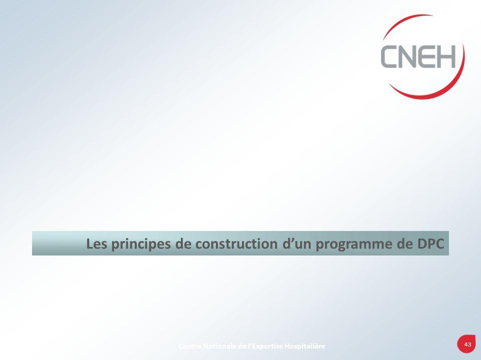 Les principes de construction d'un programme de DPC