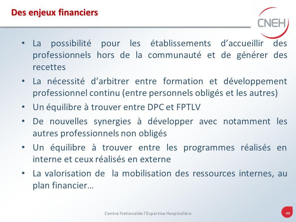 Des enjeux financiers La possibilité pour les établissements d'accueillir des professionnels hors de la communauté et de générer des recettes.