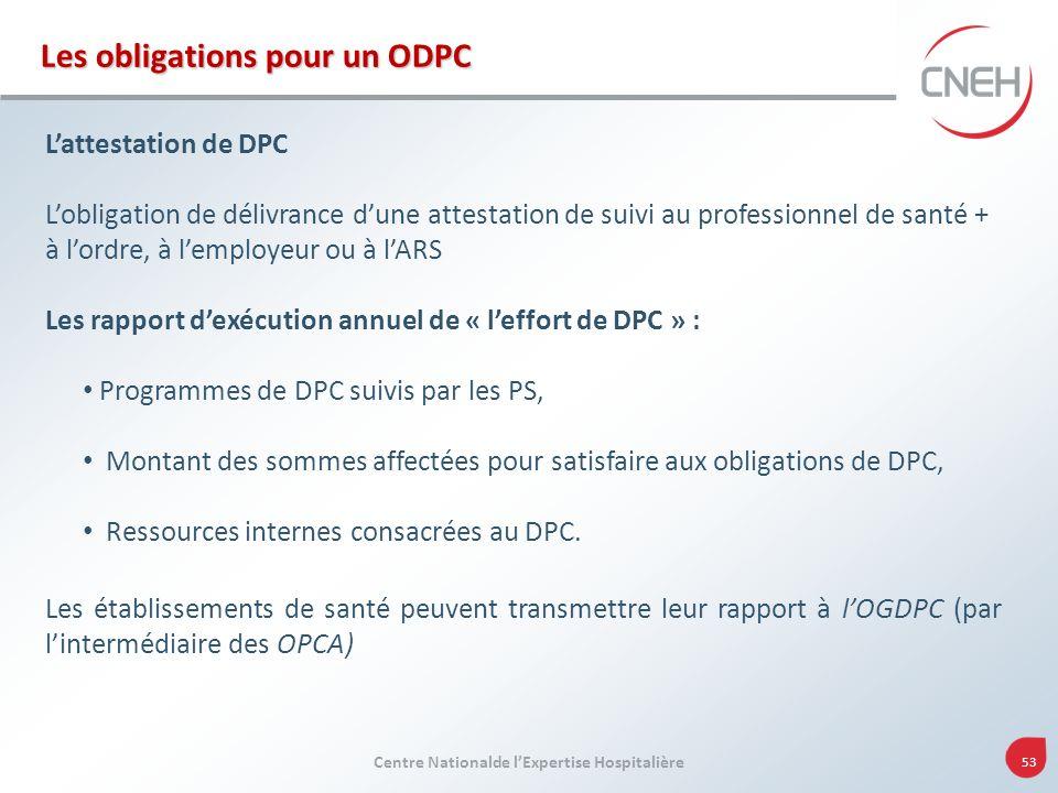 Les obligations pour un ODPC