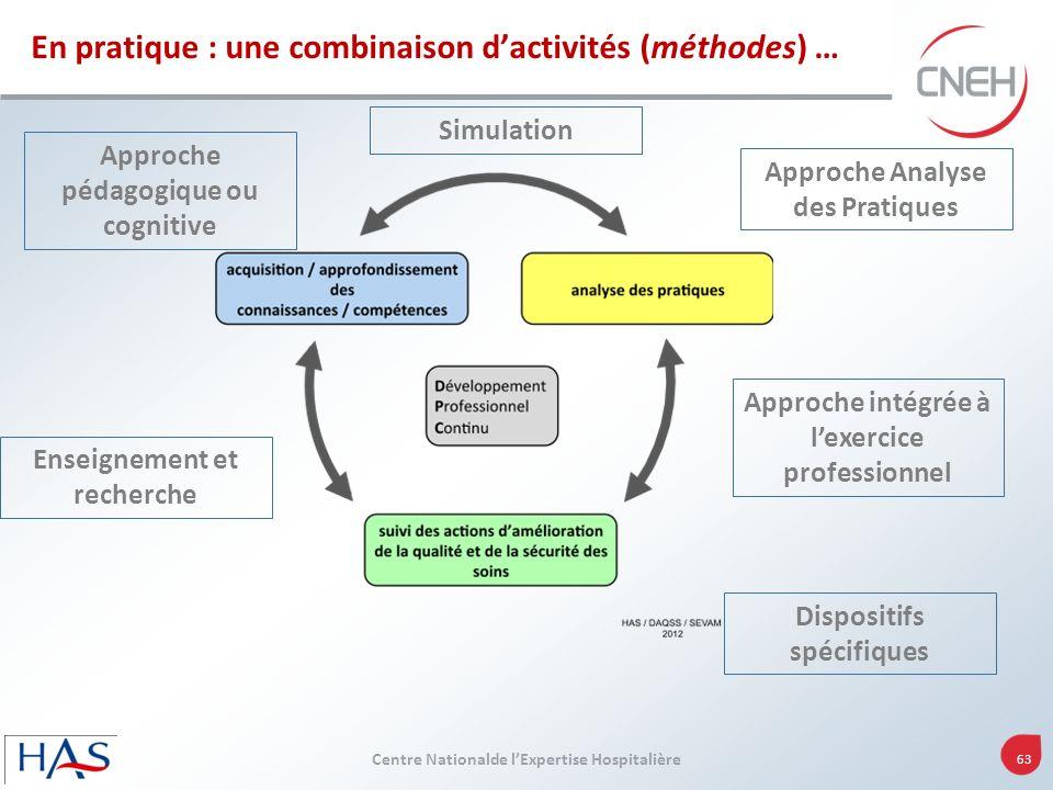 En pratique : une combinaison d'activités (méthodes) …