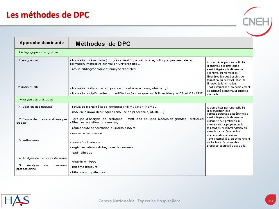 Les méthodes de DPC A ce moment, présentez les méthodes de DPC organisées autour des 6 approches dominantes soit les transparents 60 et 61.
