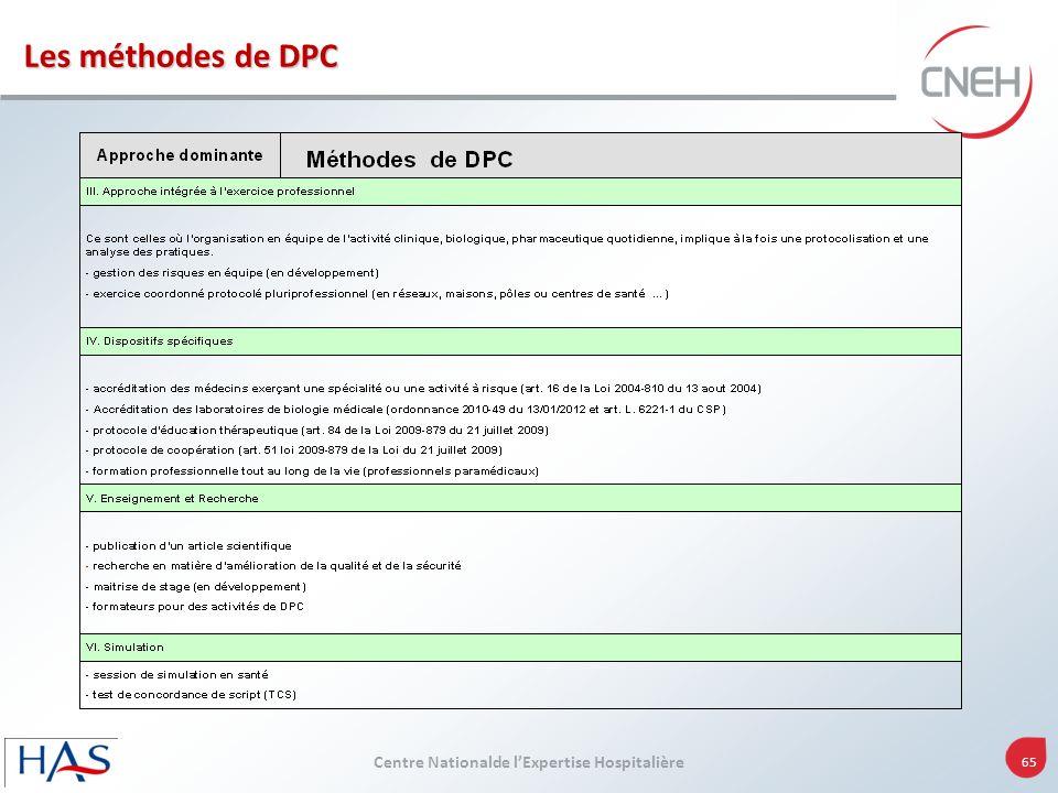 Les méthodes de DPC