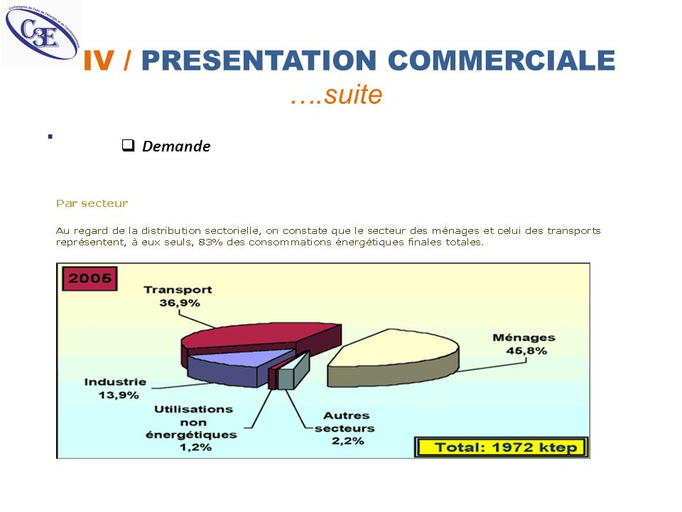 IV / PRESENTATION COMMERCIALE ….suite