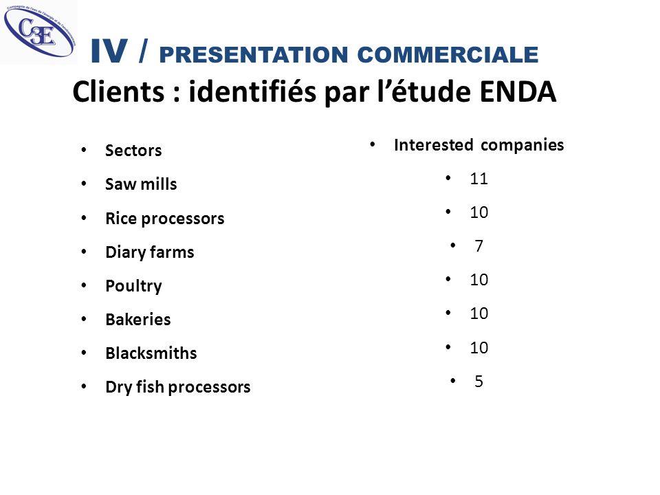 IV / PRESENTATION COMMERCIALE Clients : identifiés par l'étude ENDA