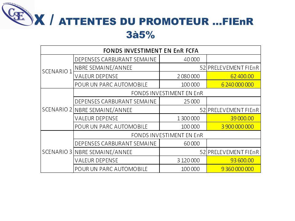 IX / ATTENTES DU PROMOTEUR …FIEnR 3à5%