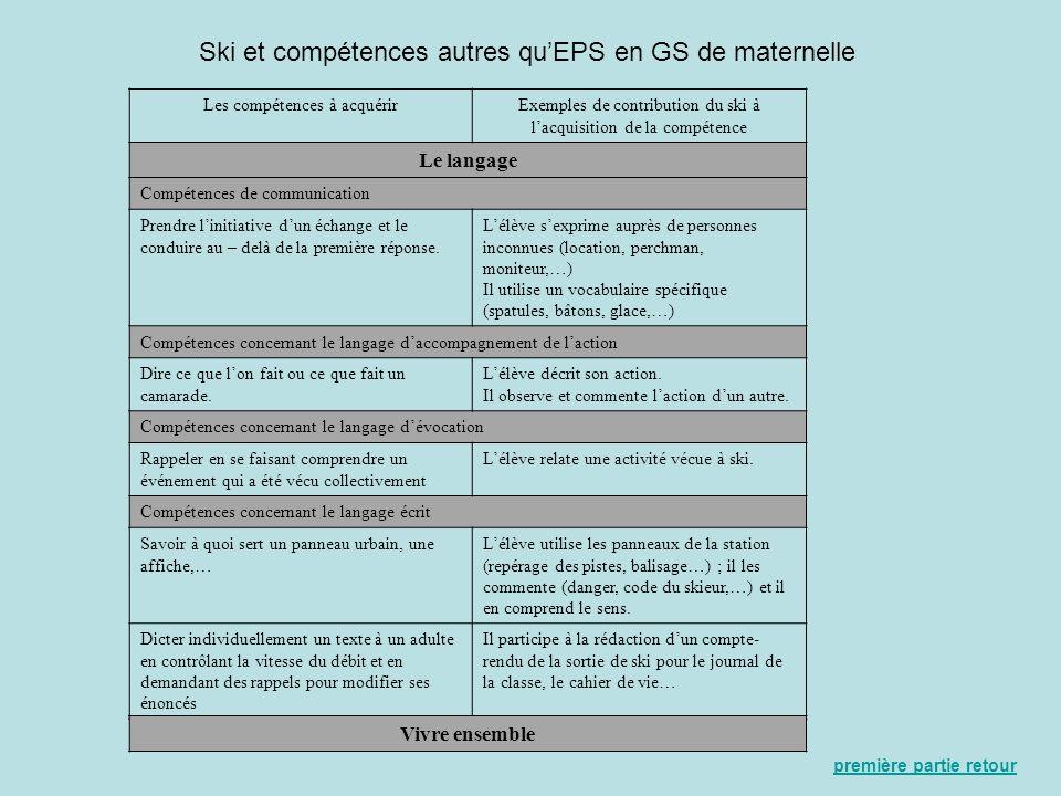 Ski et compétences autres qu'EPS en GS de maternelle