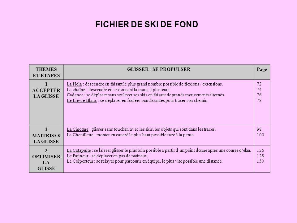 FICHIER DE SKI DE FOND FICHIER DE SKI DE FOND THEMES ET ETAPES