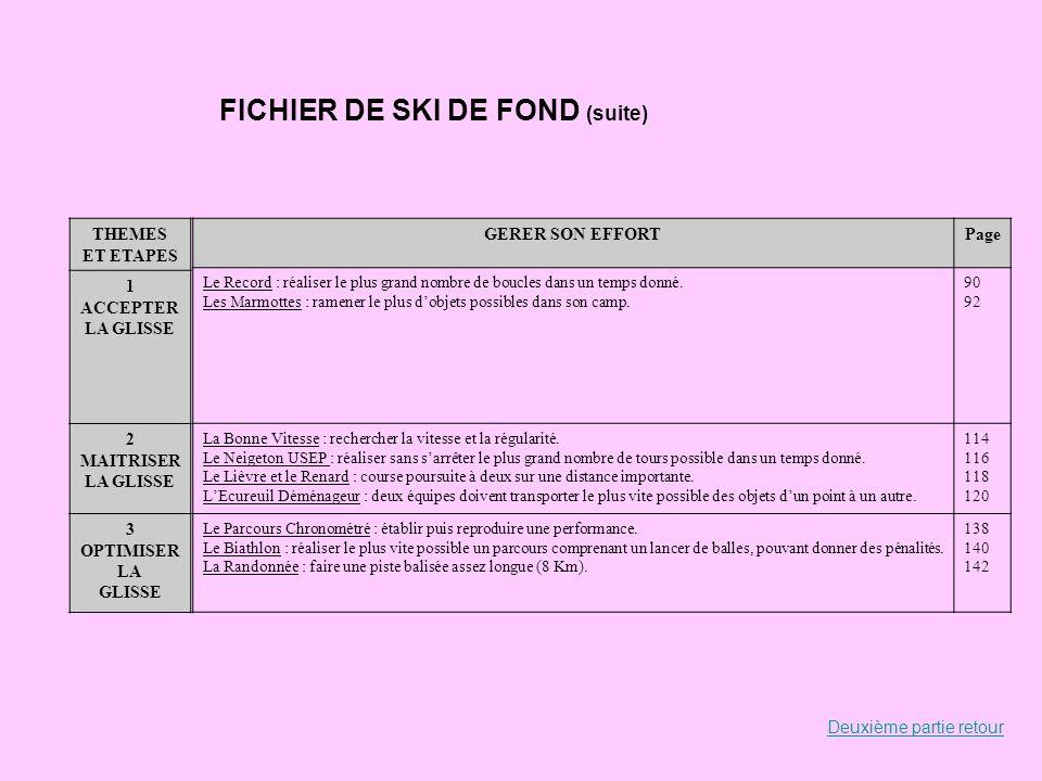 FICHIER DE SKI DE FOND (suite)
