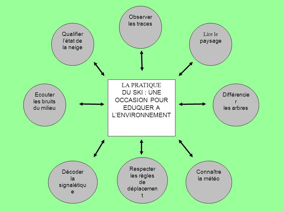 DU SKI : UNE OCCASION POUR EDUQUER A L'ENVIRONNEMENT