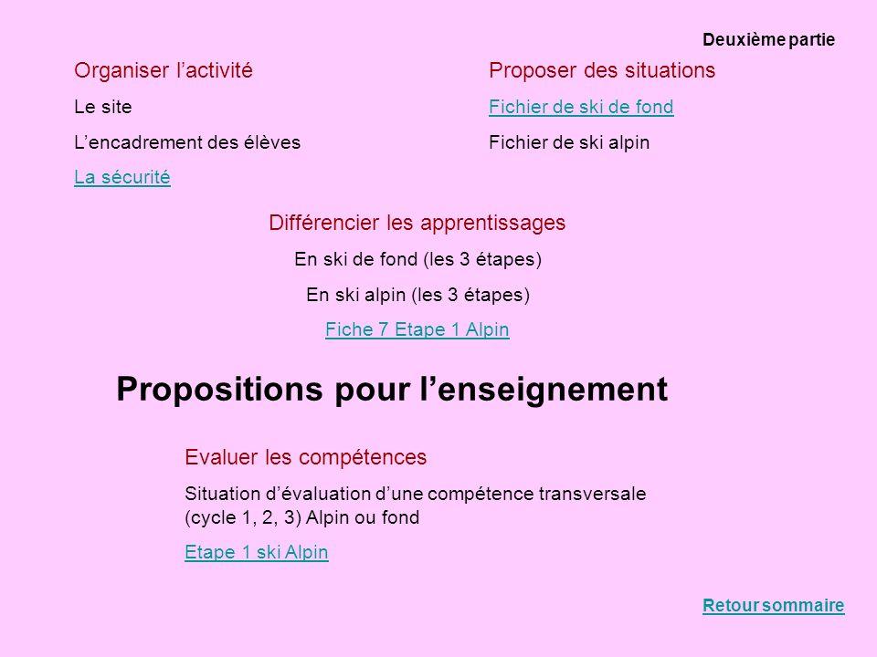 Propositions pour l'enseignement