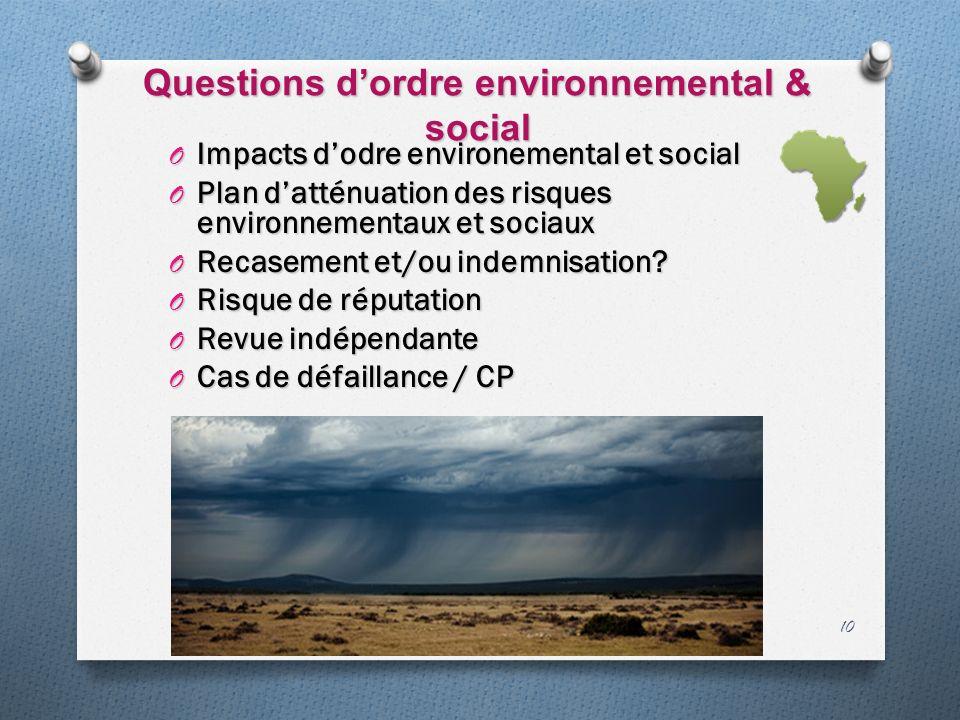 Questions d'ordre environnemental & social