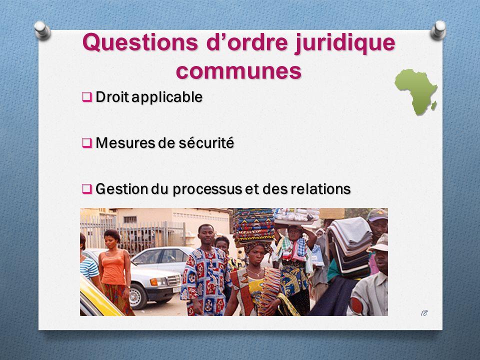 Questions d'ordre juridique communes
