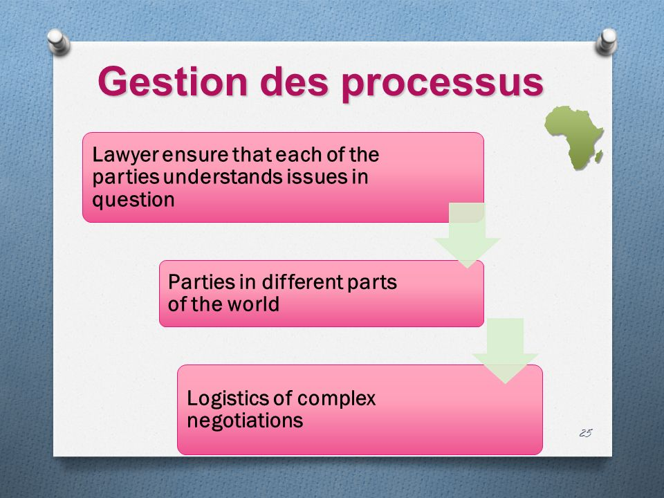 Gestion des processus Lawyer ensure that each of the parties understands issues in question. Parties in different parts of the world.