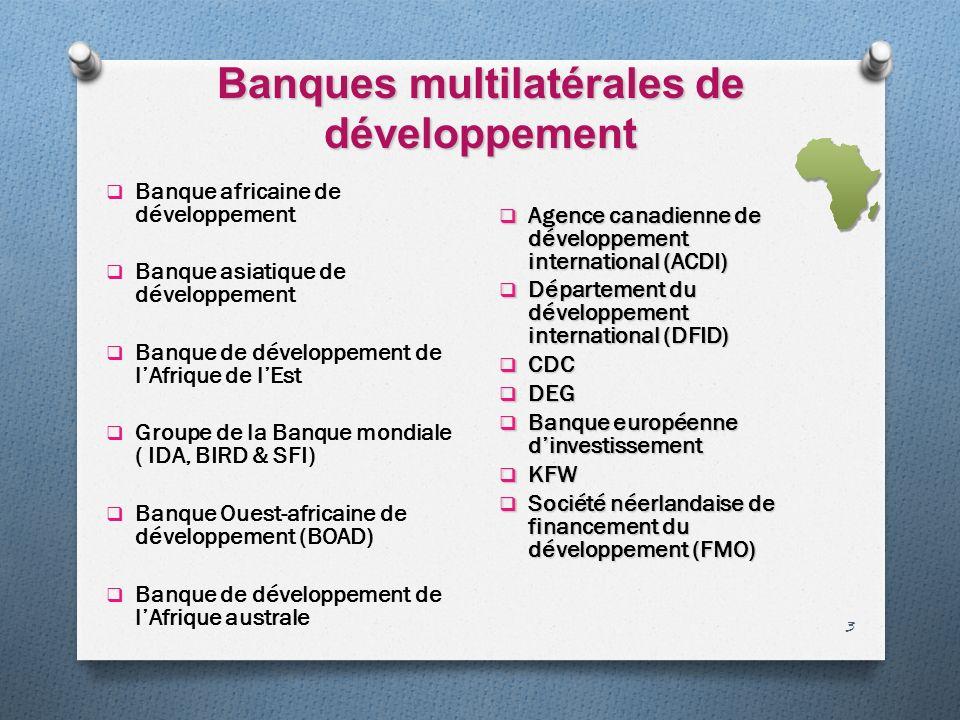 Banques multilatérales de développement