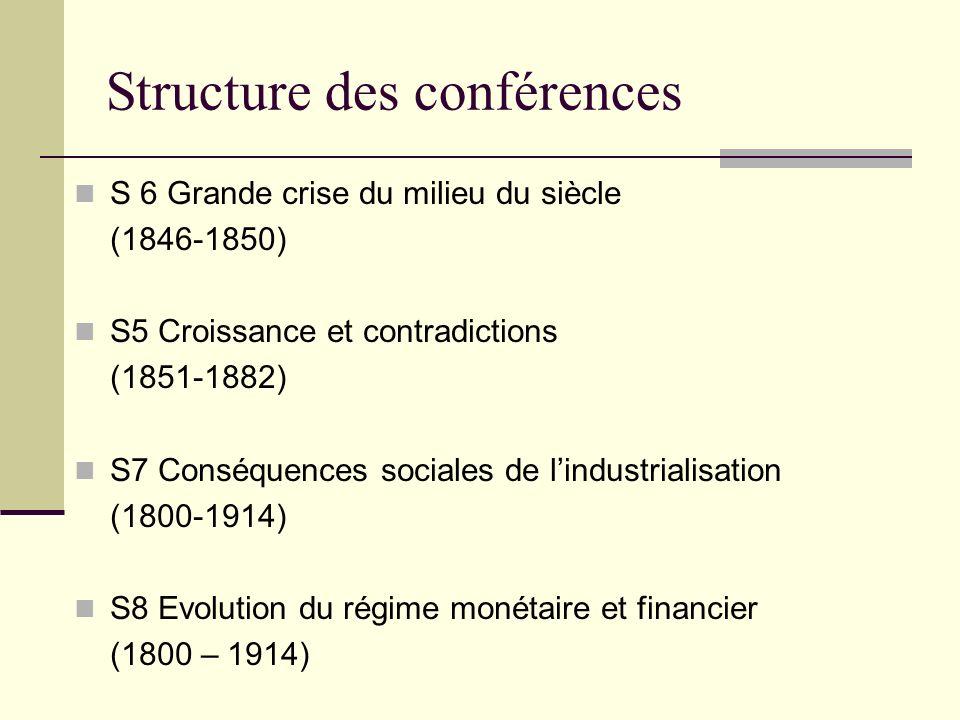 Structure des conférences