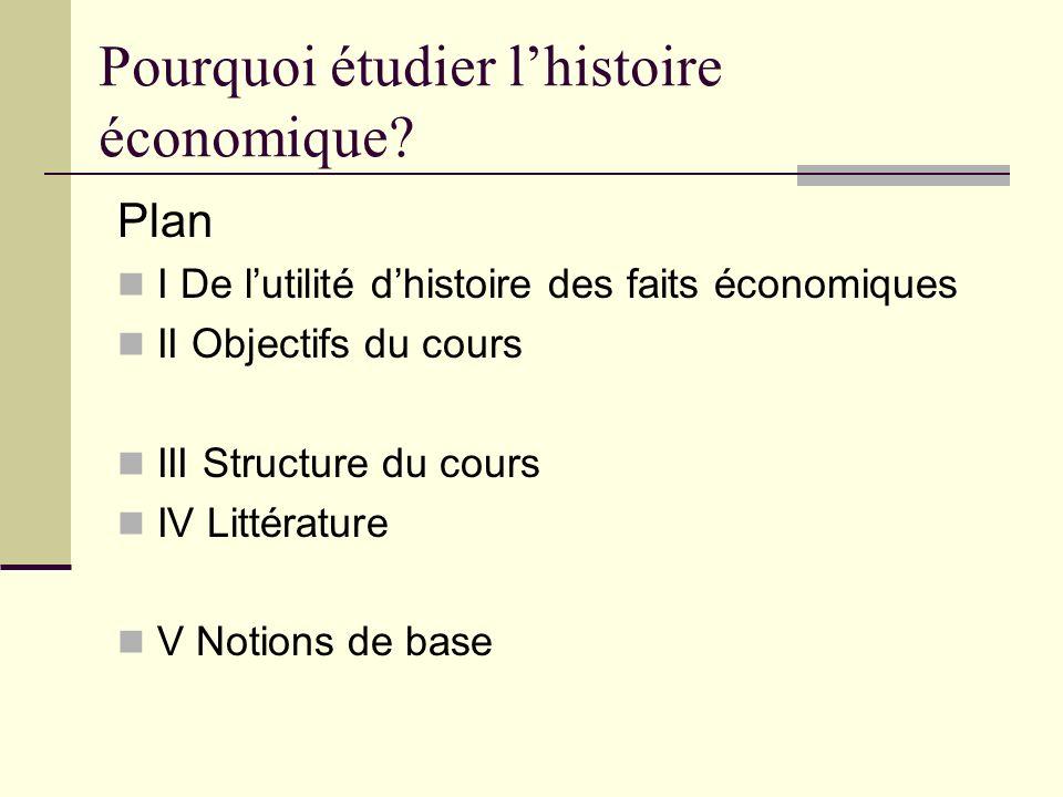 Pourquoi étudier l'histoire économique
