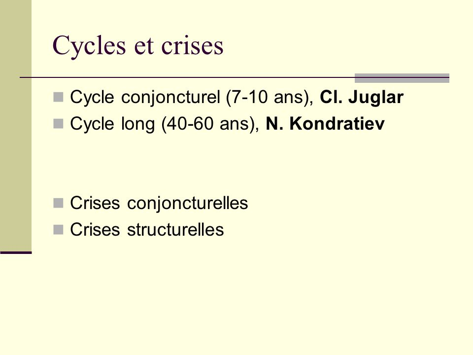 Cycles et crises Cycle conjoncturel (7-10 ans), Cl. Juglar