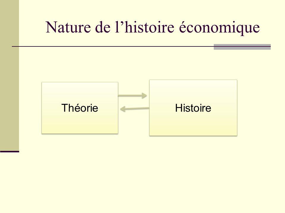 Nature de l'histoire économique