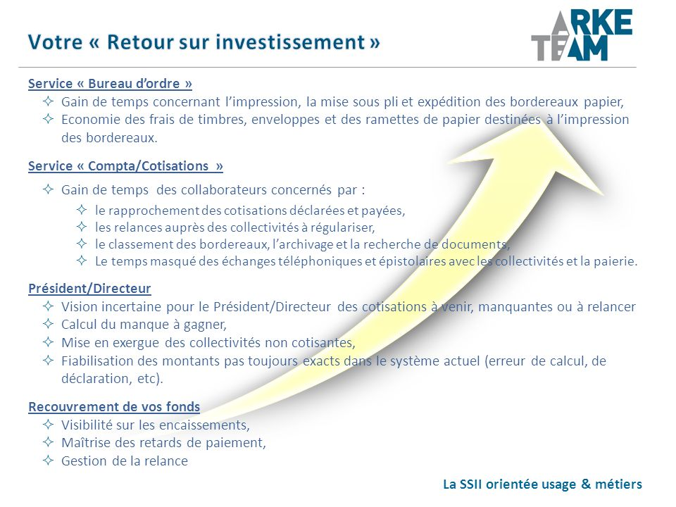 Votre « Retour sur investissement »