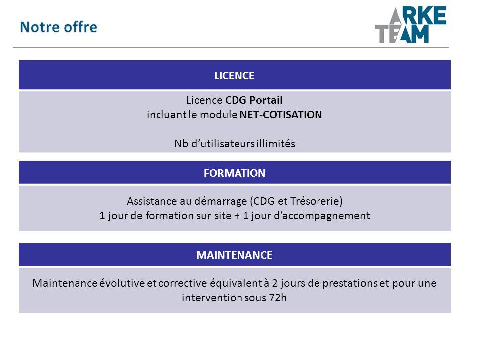 Notre offre LICENCE Licence CDG Portail