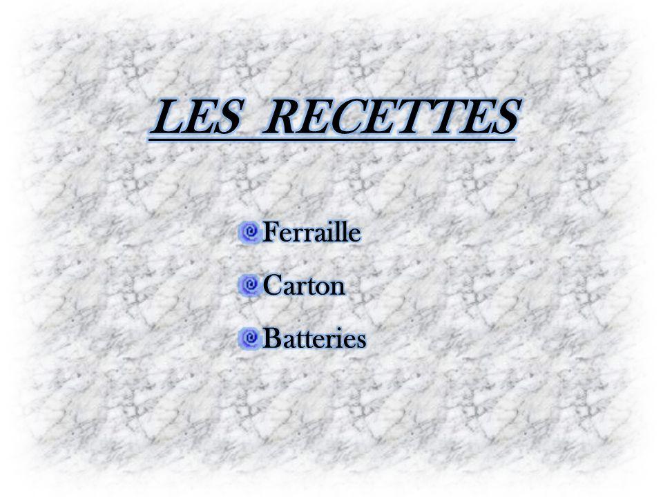 LES RECETTES Ferraille Carton Batteries