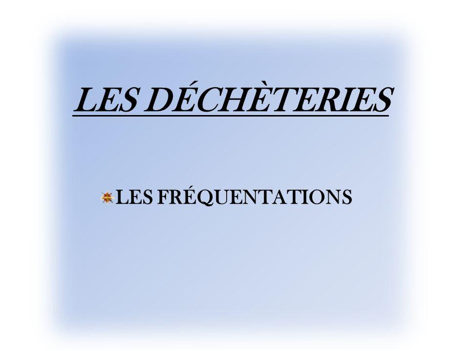 LES DÉCHÈTERIES LES FRÉQUENTATIONS