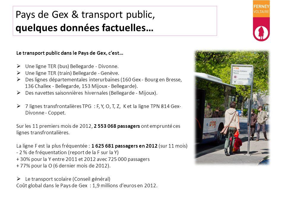 Pays de Gex & transport public, quelques données factuelles…