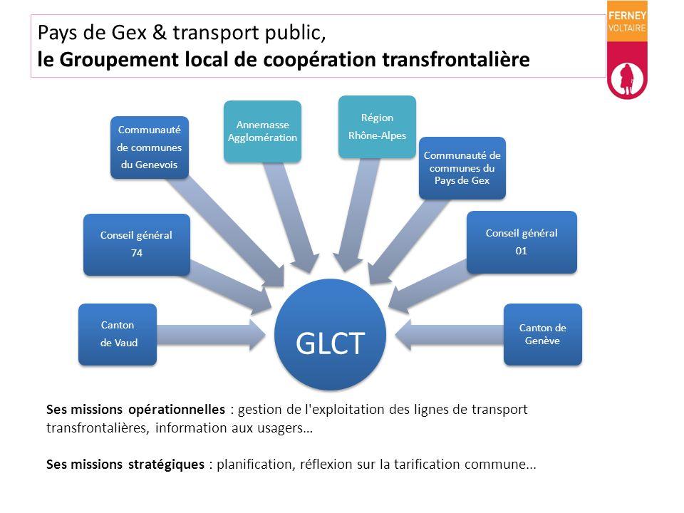 GLCT Pays de Gex & transport public,