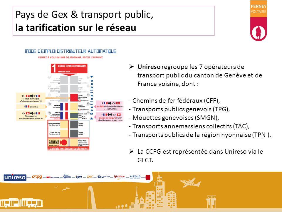 Pays de Gex & transport public, la tarification sur le réseau
