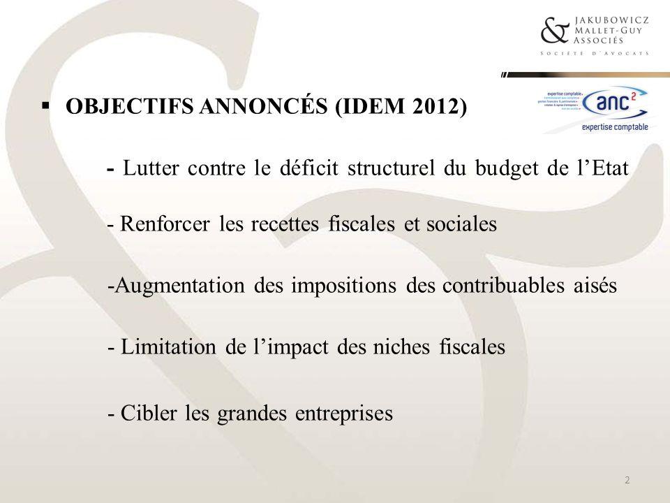 Objectifs annoncés (Idem 2012)
