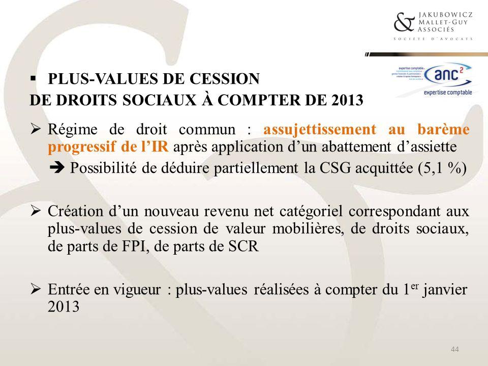 Plus-values de cession