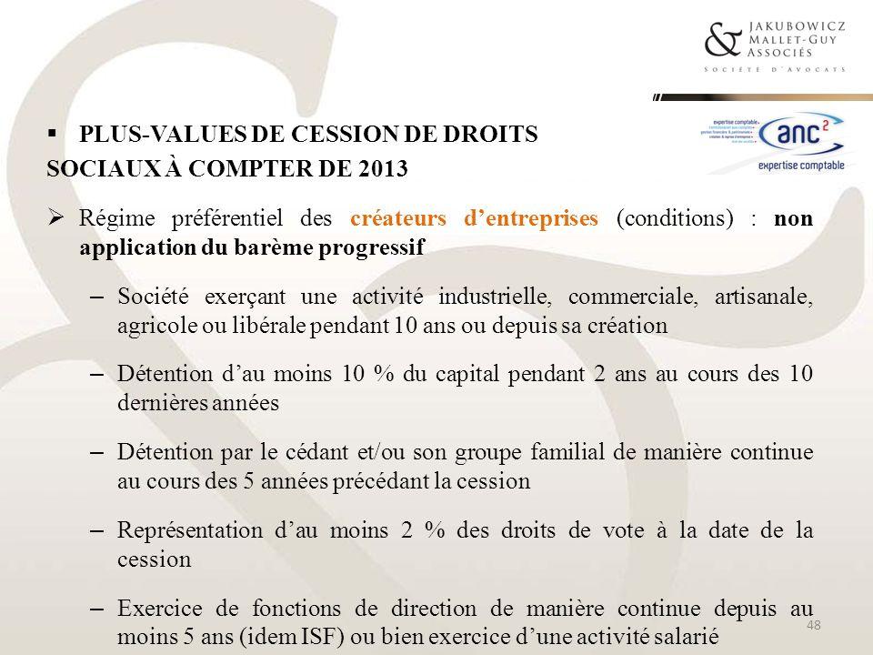 Plus-values de cession de droits