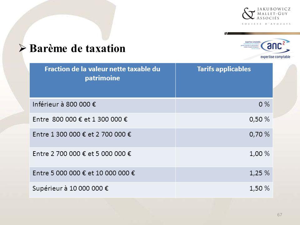 Fraction de la valeur nette taxable du patrimoine
