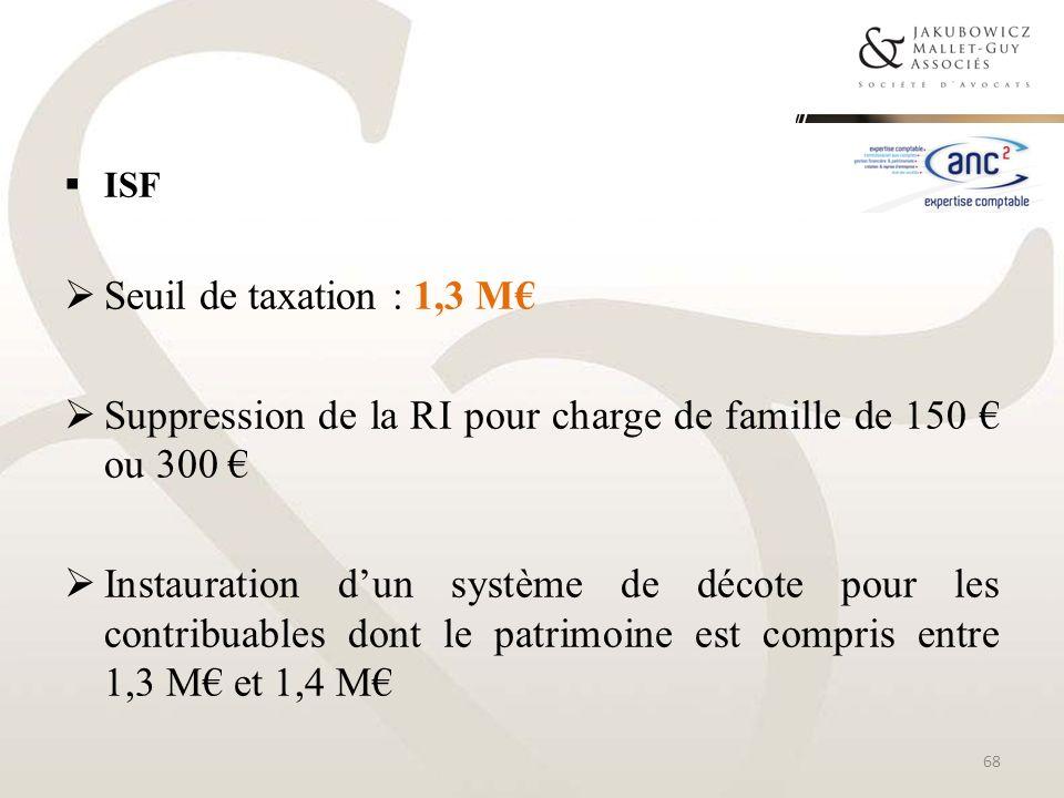 Suppression de la RI pour charge de famille de 150 € ou 300 €