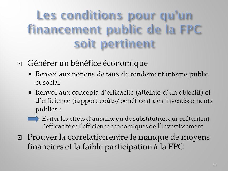 Les conditions pour qu'un financement public de la FPC soit pertinent