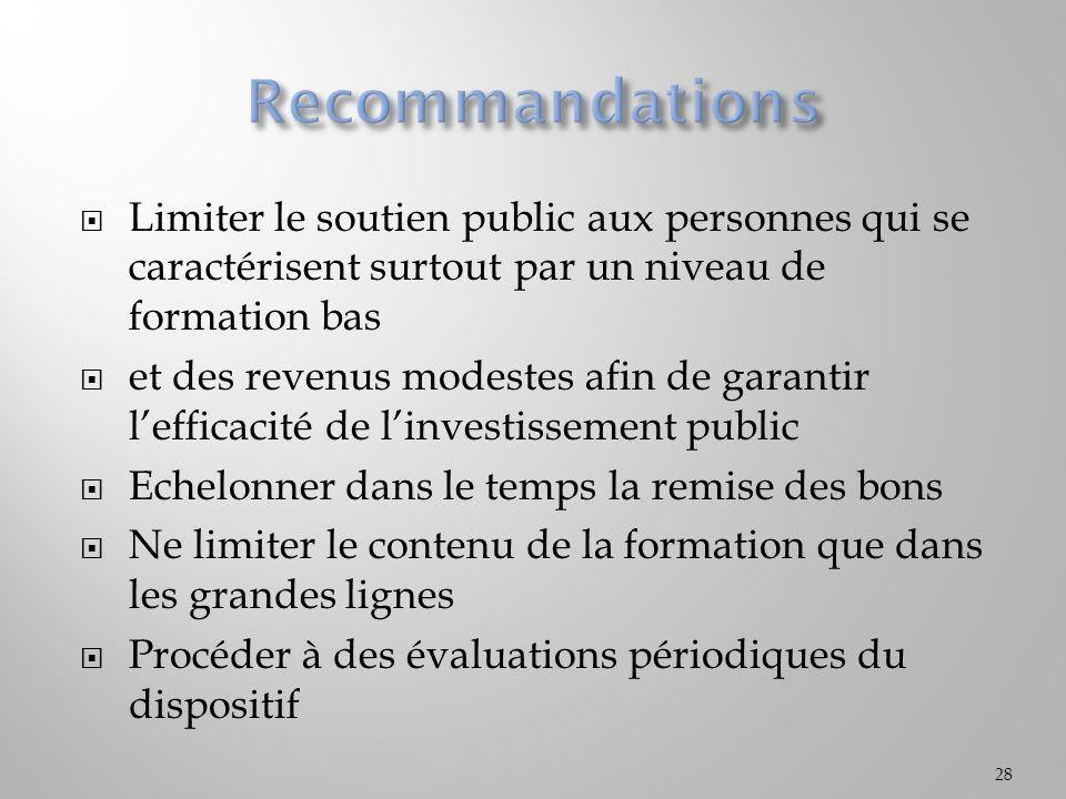 Recommandations Limiter le soutien public aux personnes qui se caractérisent surtout par un niveau de formation bas.