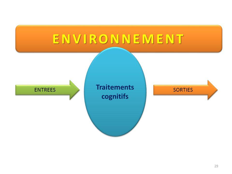 Traitements cognitifs