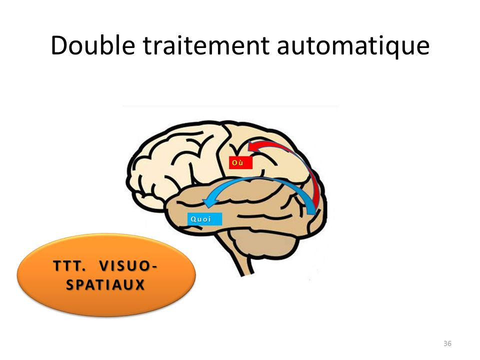 Double traitement automatique