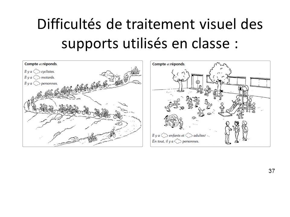 Difficultés de traitement visuel des supports utilisés en classe :
