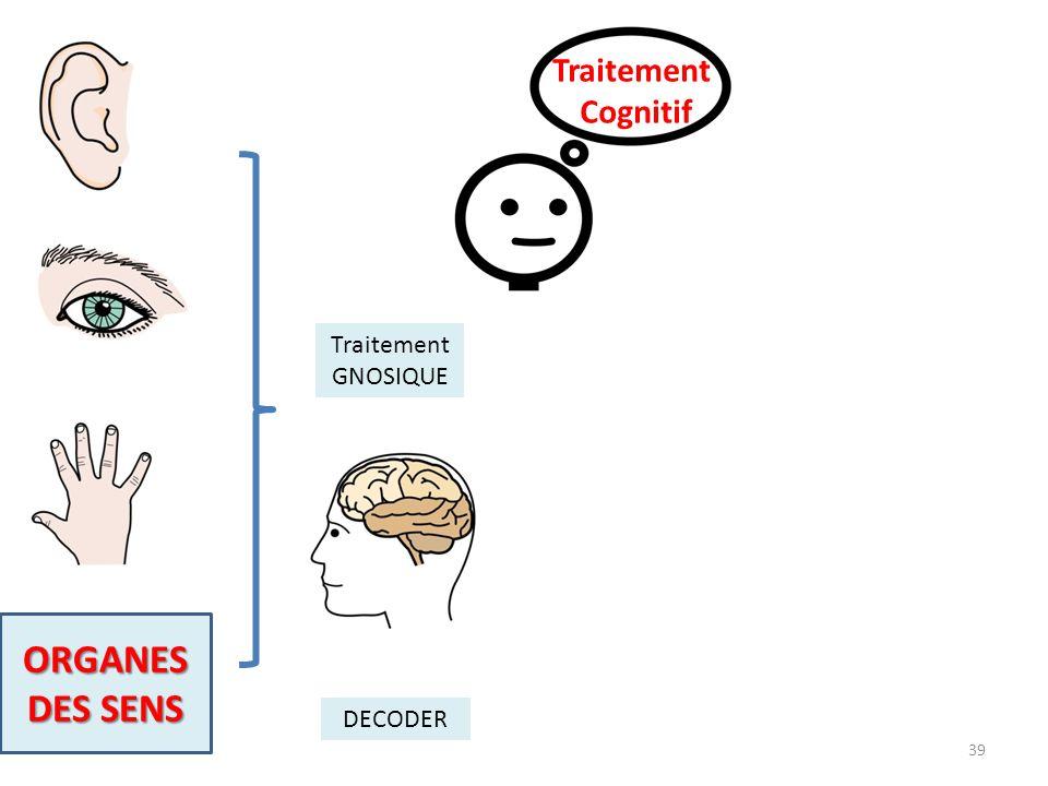 Traitement Cognitif Traitement GNOSIQUE ORGANES DES SENS DECODER