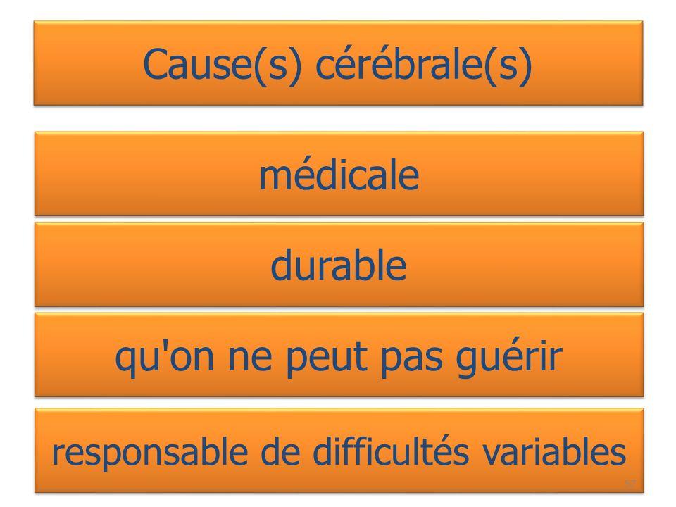 Cause(s) cérébrale(s)
