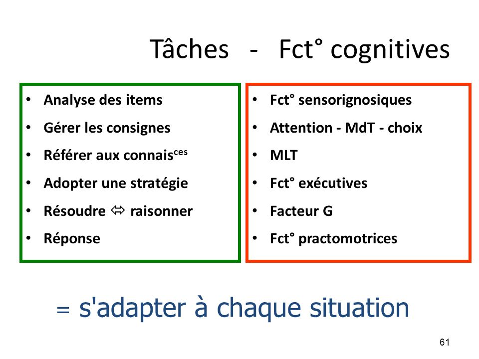 Tâches - Fct° cognitives