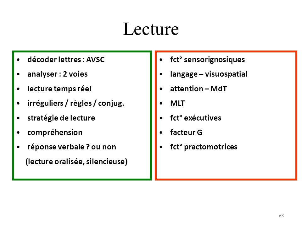 Lecture décoder lettres : AVSC analyser : 2 voies lecture temps réel